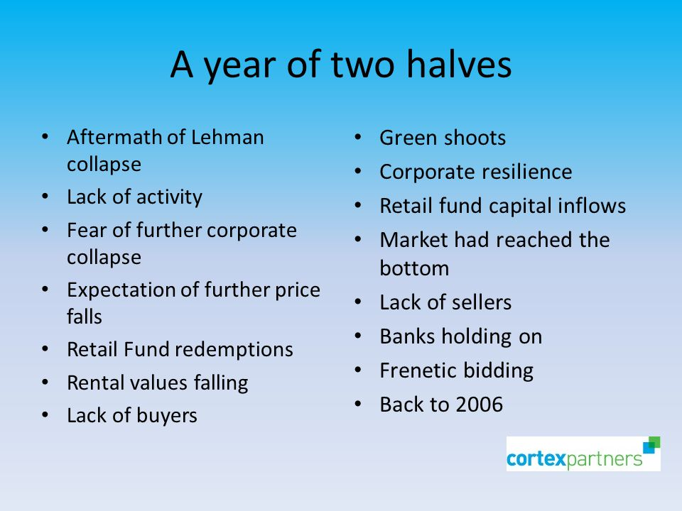 A year of two halves Aftermath of Lehman collapse Lack of activity Fear of further corporate collapse Expectation of further price falls Retail Fund redemptions Rental values falling Lack of buyers Green shoots Corporate resilience Retail fund capital inflows Market had reached the bottom Lack of sellers Banks holding on Frenetic bidding Back to 2006