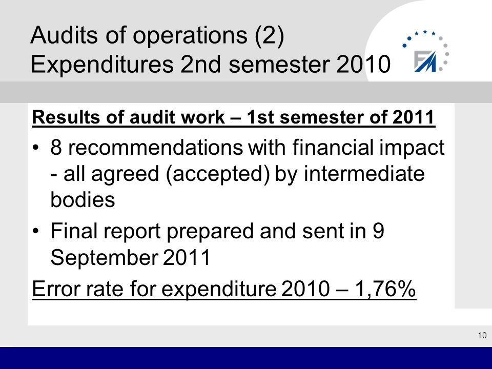 Audits of operations (2) Expenditures 2nd semester 2010 Results of audit work – 1st semester of 2011 8 recommendations with financial impact - all agreed (accepted) by intermediate bodies Final report prepared and sent in 9 September 2011 Error rate for expenditure 2010 – 1,76% 10