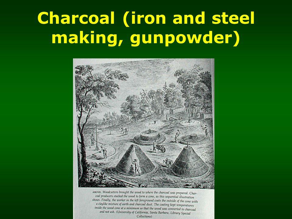 Charcoal (iron and steel making, gunpowder)