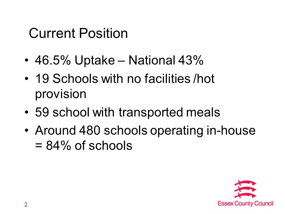 Current Position 46.5% Uptake – National 43% 19 Schools with no facilities /hot provision 59 school with transported meals Around 480 schools operating in-house = 84% of schools 2