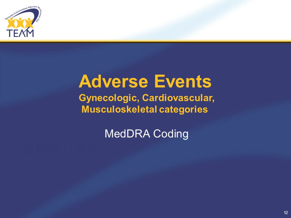 RESULTS MedDRA Coding 12 Adverse Events Gynecologic, Cardiovascular, Musculoskeletal categories