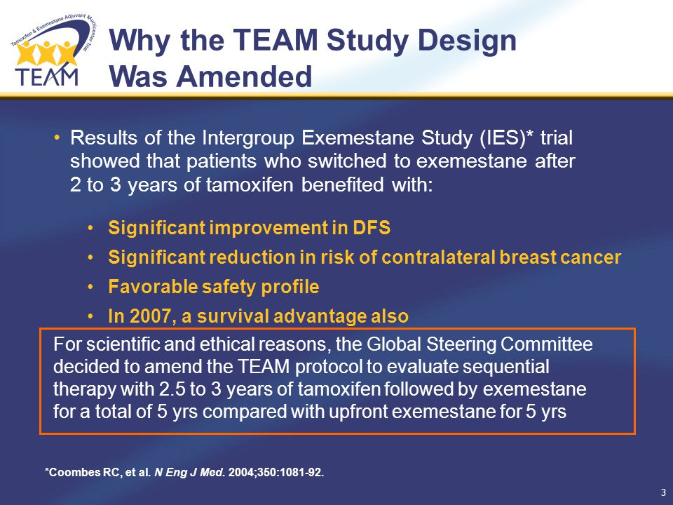 Why the TEAM Study Design Was Amended Results of the Intergroup Exemestane Study (IES)* trial showed that patients who switched to exemestane after 2 to 3 years of tamoxifen benefited with: Significant improvement in DFS Significant reduction in risk of contralateral breast cancer Favorable safety profile In 2007, a survival advantage also 3 *Coombes RC, et al.