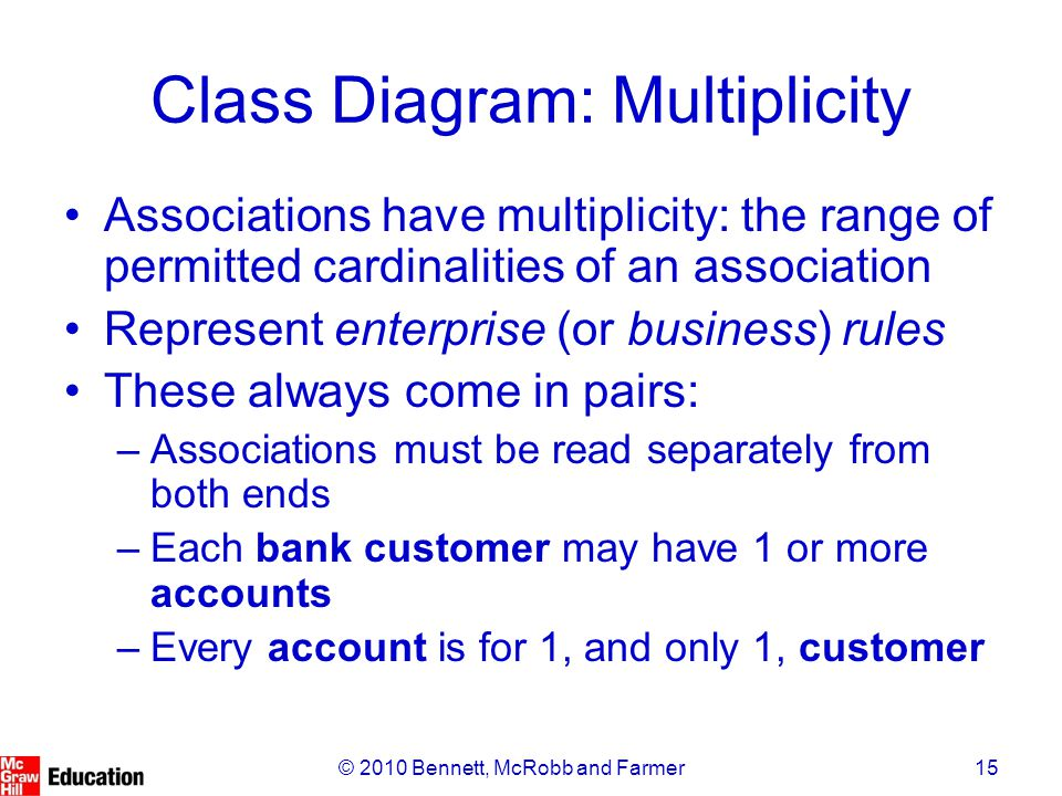 15© 2010 Bennett, McRobb and Farmer Class Diagram: Multiplicity Associations have multiplicity: the range of permitted cardinalities of an association