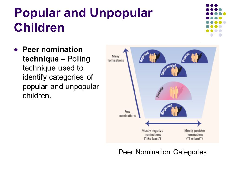 Categories of Popular and Unpopular Children Popular children – Children whom a large number of peers have chosen as classmates they like best. Friendly, cooperative, sociable, and sensitive to the needs of others (Rubin et al., 1998).