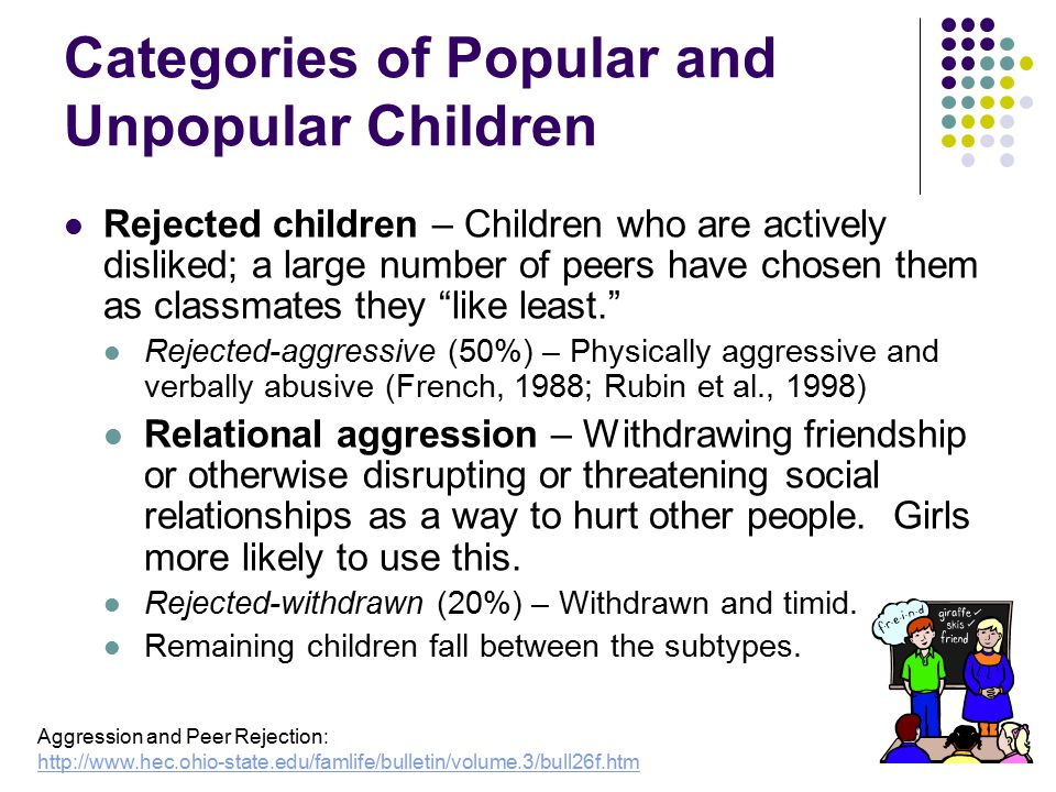 Categories of Popular and Unpopular Children Rejected children – Children who are actively disliked; a large number of peers have chosen them as classmates they like least. Rejected-aggressive (50%) – Physically aggressive and verbally abusive (French, 1988; Rubin et al., 1998) Relational aggression – Withdrawing friendship or otherwise disrupting or threatening social relationships as a way to hurt other people.