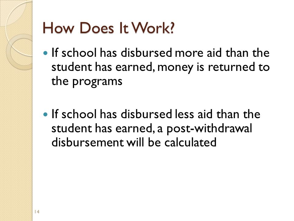 14 How Does It Work? If school has disbursed more aid than the student has earned, money is returned to the programs If school has disbursed less aid