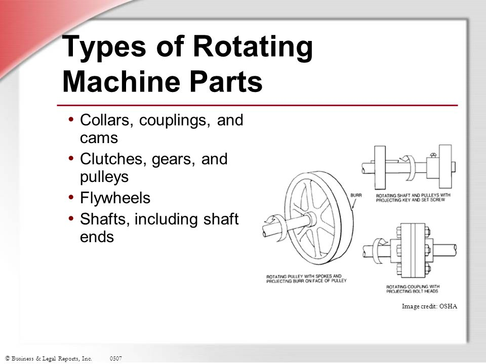 © Business & Legal Reports, Inc.0507 Types of Rotating Machine Parts Collars, couplings, and cams Clutches, gears, and pulleys Flywheels Shafts, inclu