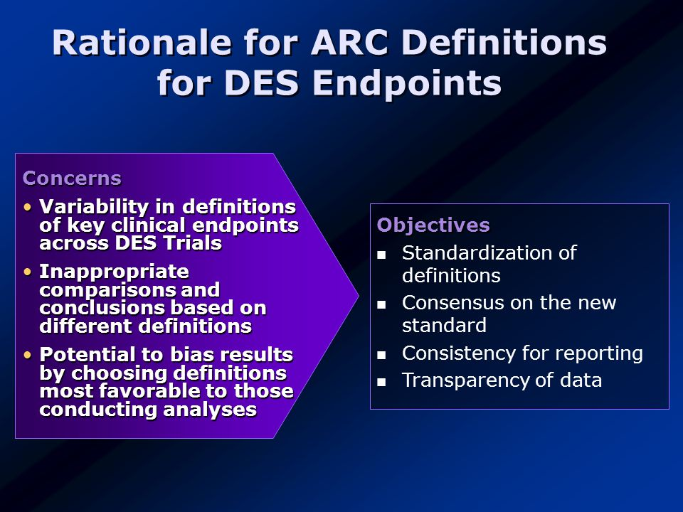 Rationale for ARC Definitions for DES Endpoints Objectives Standardization of definitions Consensus on the new standard Consistency for reporting Transparency of data Concerns Variability in definitions of key clinical endpoints across DES TrialsVariability in definitions of key clinical endpoints across DES Trials Inappropriate comparisons and conclusions based on different definitionsInappropriate comparisons and conclusions based on different definitions Potential to bias results by choosing definitions most favorable to those conducting analysesPotential to bias results by choosing definitions most favorable to those conducting analyses