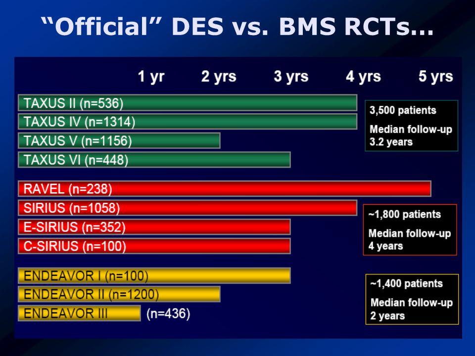 Official DES vs. BMS RCTs…