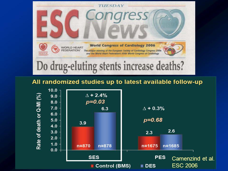Camenzind et al. ESC 2006