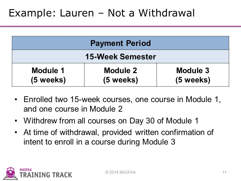 © 2014 NASFAA11 Example: Lauren – Not a Withdrawal Enrolled two 15-week courses, one course in Module 1, and one course in Module 2 Withdrew from all courses on Day 30 of Module 1 At time of withdrawal, provided written confirmation of intent to enroll in a course during Module 3 Payment Period 15-Week Semester Module 1 (5 weeks) Module 2 (5 weeks) Module 3 (5 weeks)