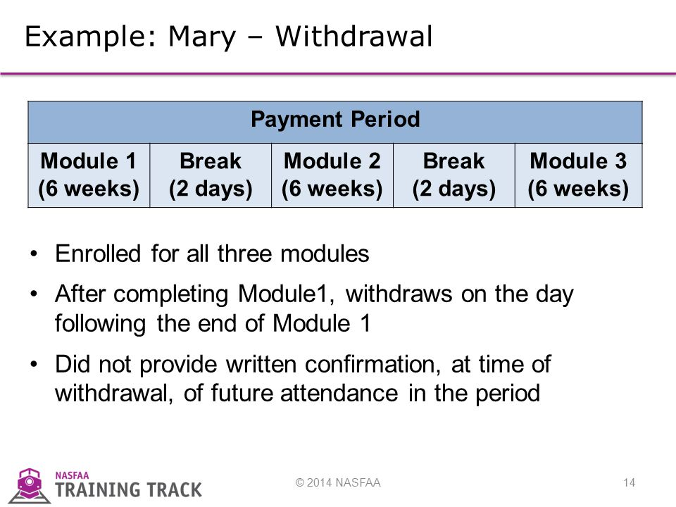© 2014 NASFAA14 Example: Mary – Withdrawal Enrolled for all three modules After completing Module1, withdraws on the day following the end of Module 1 Did not provide written confirmation, at time of withdrawal, of future attendance in the period Payment Period Module 1 (6 weeks) Break (2 days) Module 2 (6 weeks) Break (2 days) Module 3 (6 weeks)