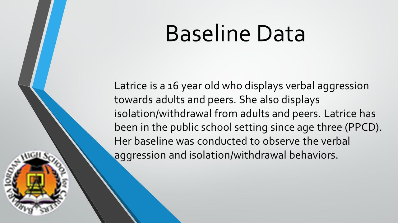Interpretation of Baseline Data Latrice has problems with initiating interactions and interacting reciprocally with peers and adult and exhibits social skills and understanding below her appropriate age level.