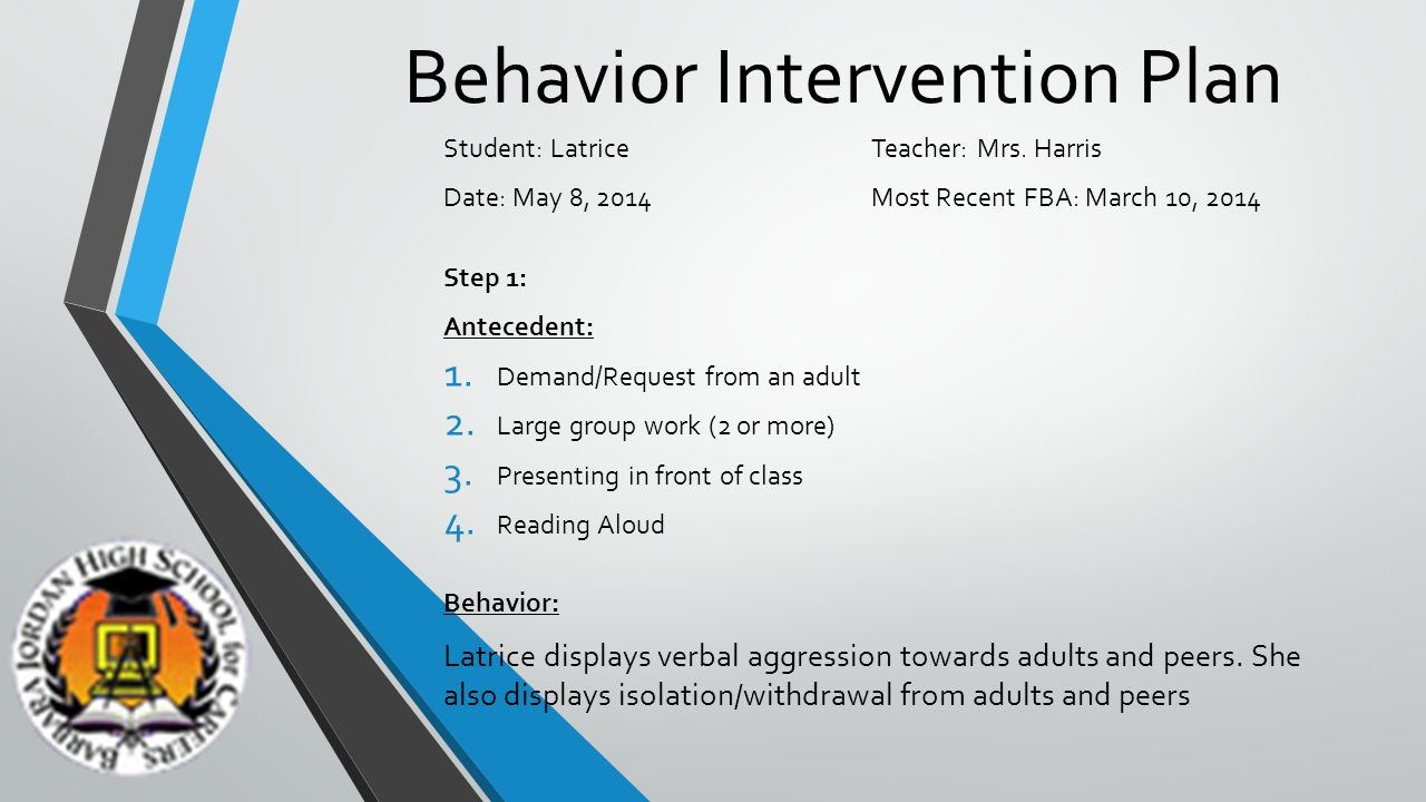 Behavior Intervention Plan Consequences: Latrice is separated from others and avoids completing the task Teacher attention Planned Ignoring Step 2: Replacement Behavior: Allow Latrice a cooling down time to refocus her attention Inform the teacher when she is feeling anxious or frustrated List of Reinforcers: Latrice's teachers will speak calmly and provide her with space as to not agitate her any further then she must return to complete the task.