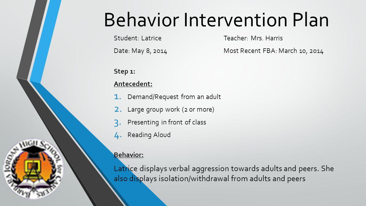 Behavior Intervention Plan Student: LatriceTeacher: Mrs.