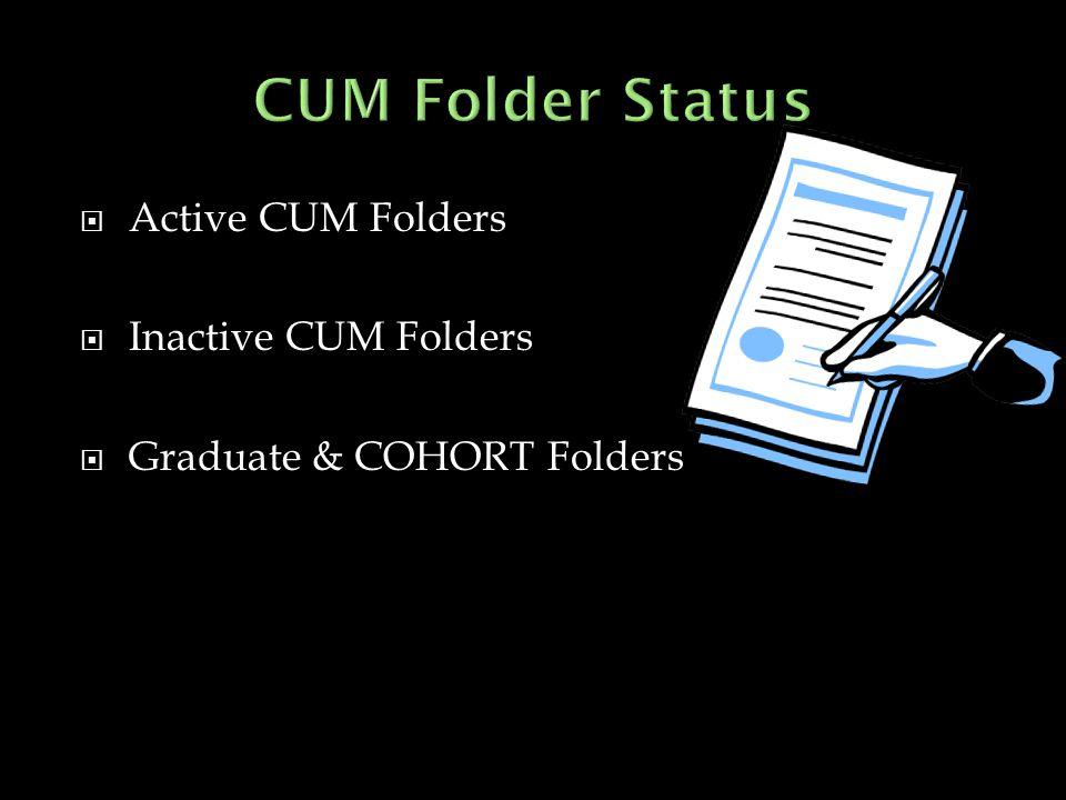  Active CUM Folders  Inactive CUM Folders  Graduate & COHORT Folders