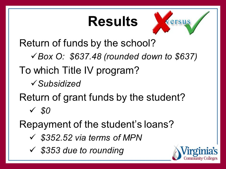 Results Return of funds by the school.