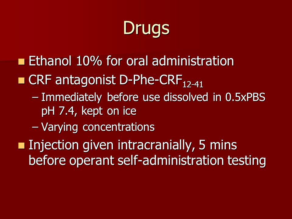 Drugs Ethanol 10% for oral administration Ethanol 10% for oral administration CRF antagonist D-Phe-CRF 12-41 CRF antagonist D-Phe-CRF 12-41 –Immediate