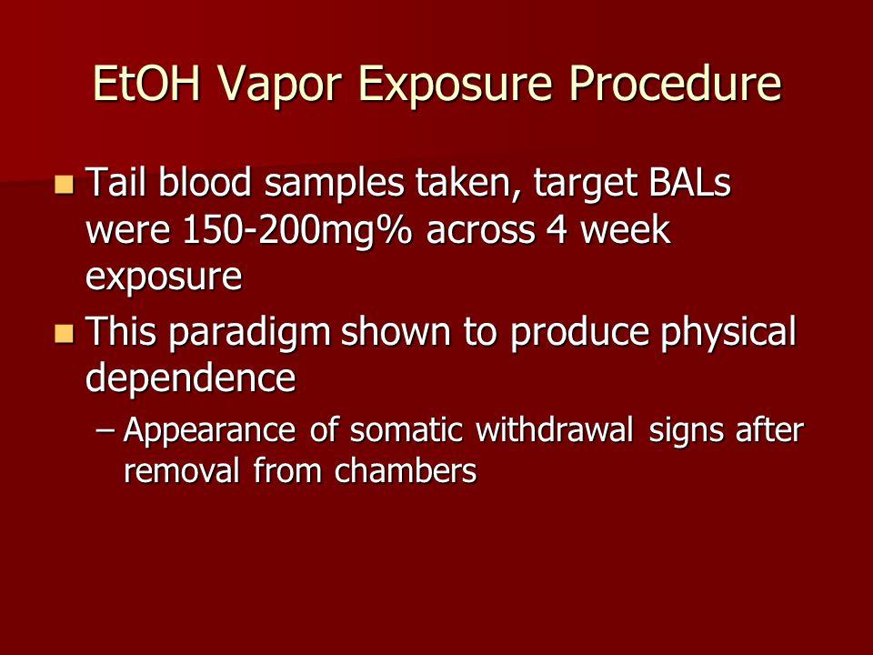 EtOH Vapor Exposure Procedure Tail blood samples taken, target BALs were 150-200mg% across 4 week exposure Tail blood samples taken, target BALs were