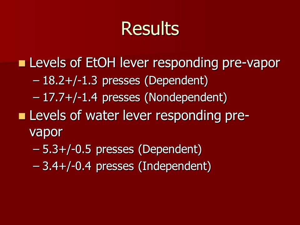 Results Levels of EtOH lever responding pre-vapor Levels of EtOH lever responding pre-vapor –18.2+/-1.3 presses (Dependent) –17.7+/-1.4 presses (Nondependent) Levels of water lever responding pre- vapor Levels of water lever responding pre- vapor –5.3+/-0.5 presses (Dependent) –3.4+/-0.4 presses (Independent)