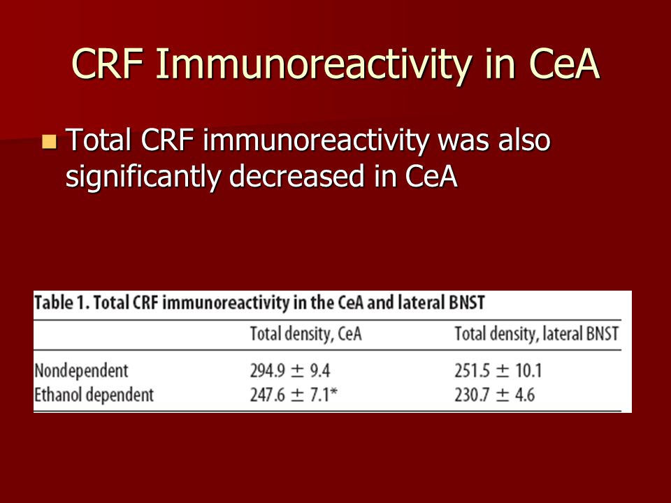 CRF Immunoreactivity in CeA Total CRF immunoreactivity was also significantly decreased in CeA Total CRF immunoreactivity was also significantly decreased in CeA