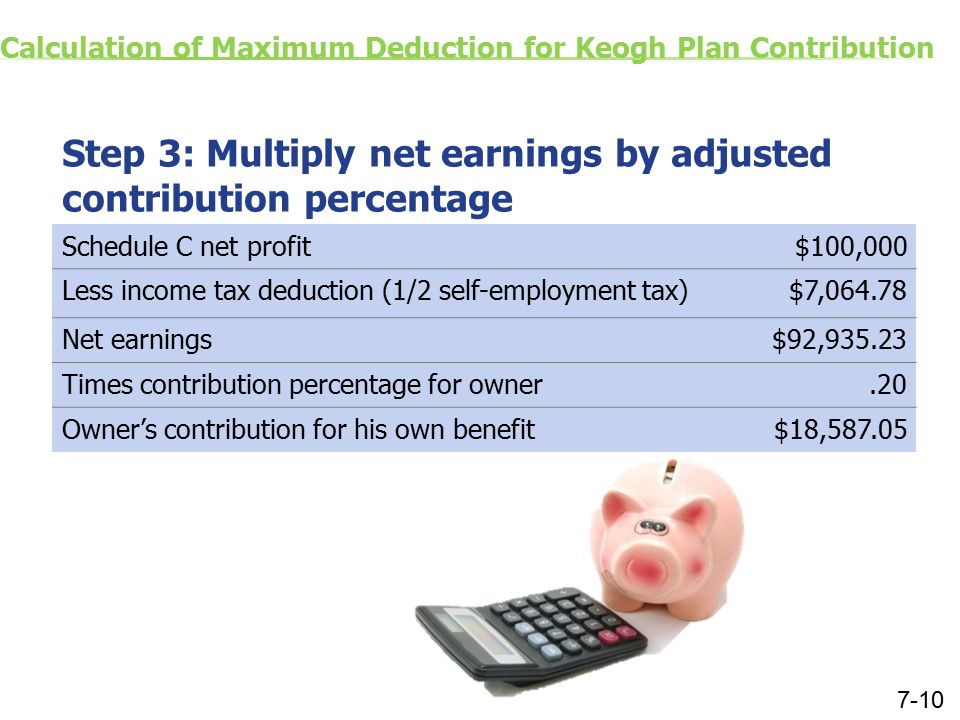 Calculation of Maximum Deduction for Keogh Plan Contribution Step 3: Multiply net earnings by adjusted contribution percentage Schedule C net profit$1