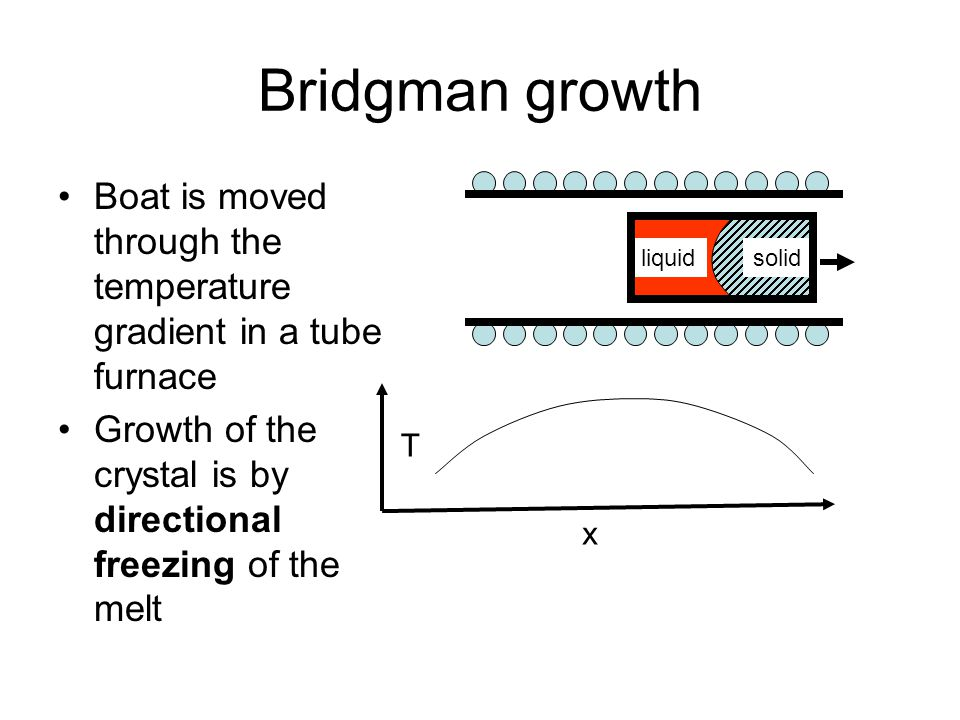 Bridgman growth Boat is moved through the temperature gradient in a tube furnace Growth of the crystal is by directional freezing of the melt T x soli