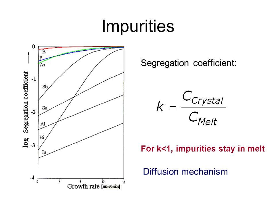 Impurities Segregation coefficient: For k<1, impurities stay in melt Diffusion mechanism