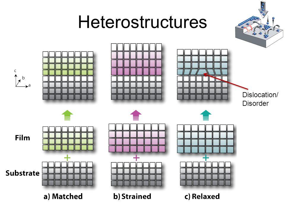 Heterostructures Dislocation/ Disorder