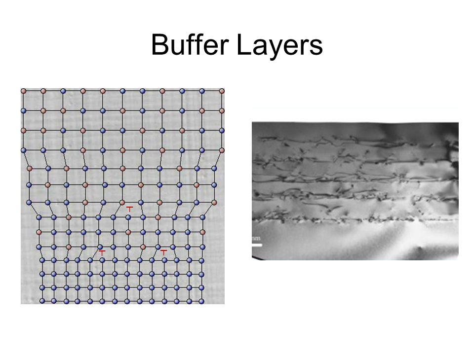 Buffer Layers ┬ ┬ ┬