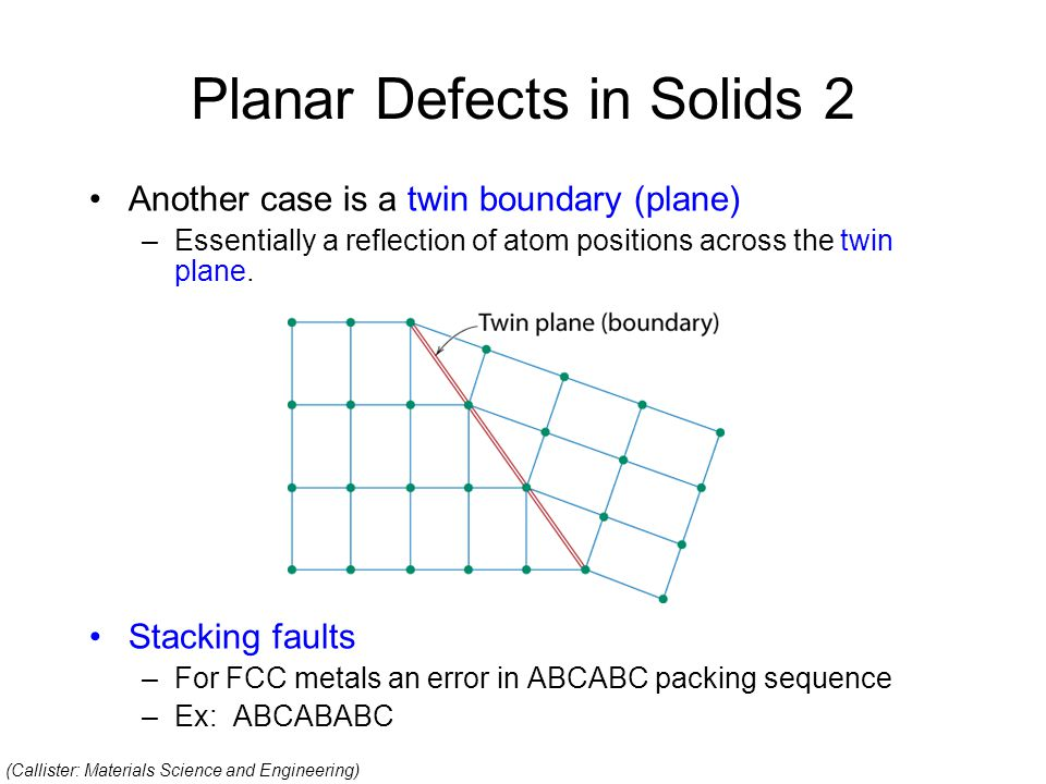 Planar Defects in Solids 2 Another case is a twin boundary (plane) –Essentially a reflection of atom positions across the twin plane. Stacking faults