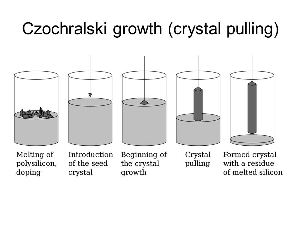 Czochralski growth (crystal pulling)