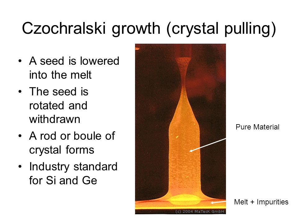 Czochralski growth (crystal pulling) A seed is lowered into the melt The seed is rotated and withdrawn A rod or boule of crystal forms Industry standard for Si and Ge Pure Material Melt + Impurities