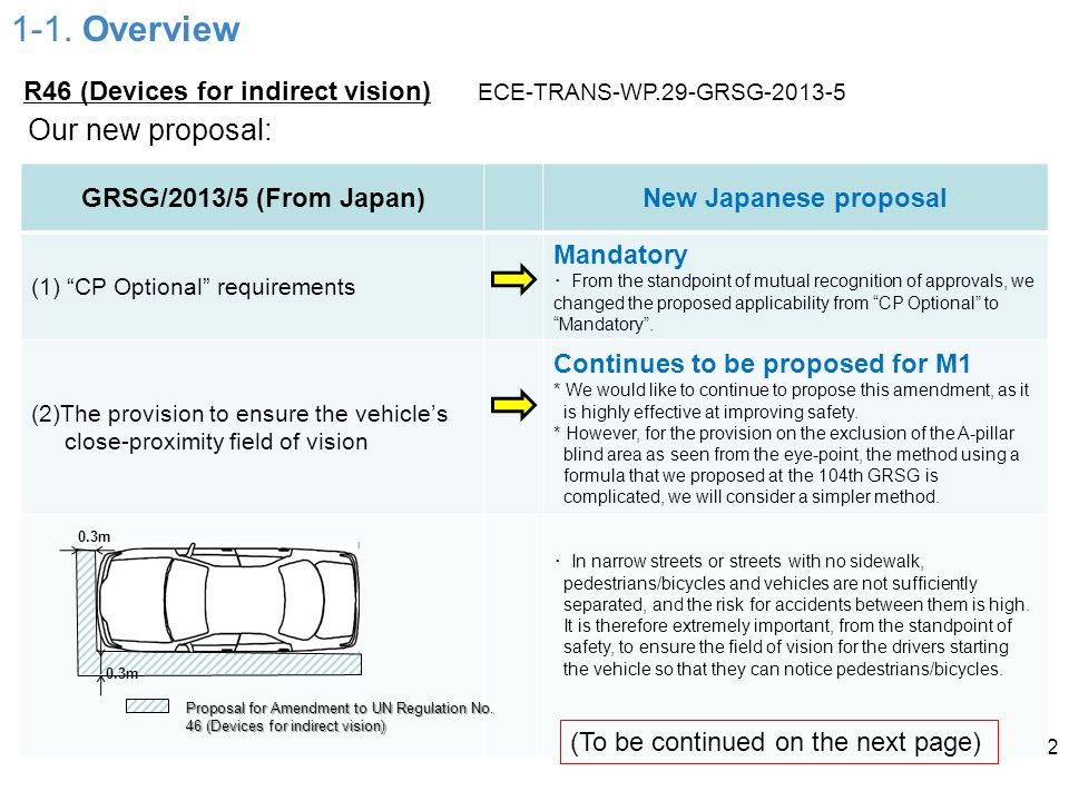 """1-1. Overview R46 (Devices for indirect vision) ECE-TRANS-WP.29-GRSG-2013-5 2 Our new proposal: GRSG/2013/5 (From Japan)New Japanese proposal (1) """"CP"""