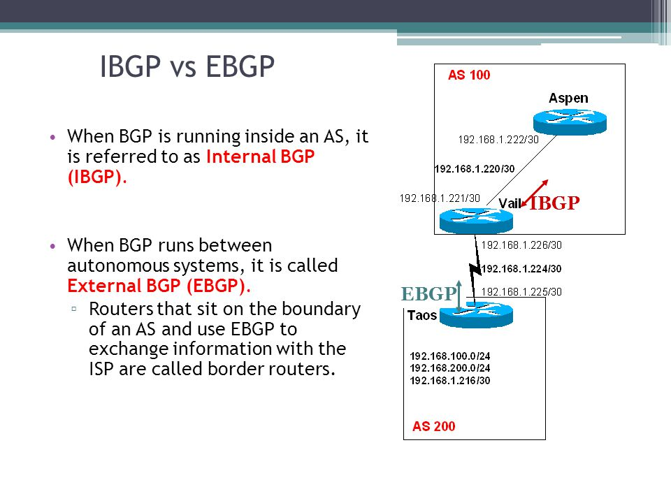 When BGP is running inside an AS, it is referred to as Internal BGP (IBGP).