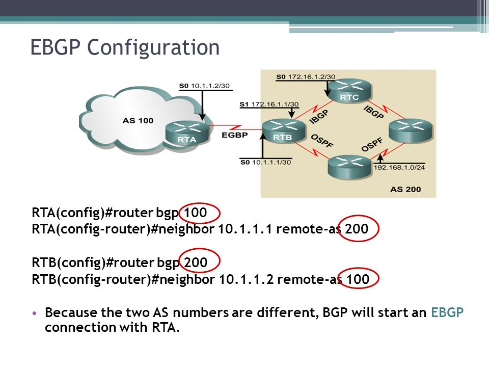 RTA(config)#router bgp 100 RTA(config-router)#neighbor 10.1.1.1 remote-as 200 RTB(config)#router bgp 200 RTB(config-router)#neighbor 10.1.1.2 remote-as 100 Because the two AS numbers are different, BGP will start an EBGP connection with RTA.