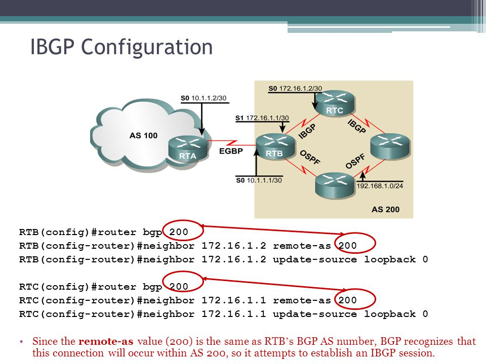 IBGP Configuration RTB(config)#router bgp 200 RTB(config-router)#neighbor 172.16.1.2 remote-as 200 RTB(config-router)#neighbor 172.16.1.2 update-source loopback 0 RTC(config)#router bgp 200 RTC(config-router)#neighbor 172.16.1.1 remote-as 200 RTC(config-router)#neighbor 172.16.1.1 update-source loopback 0 Since the remote-as value (200) is the same as RTB ' s BGP AS number, BGP recognizes that this connection will occur within AS 200, so it attempts to establish an IBGP session.
