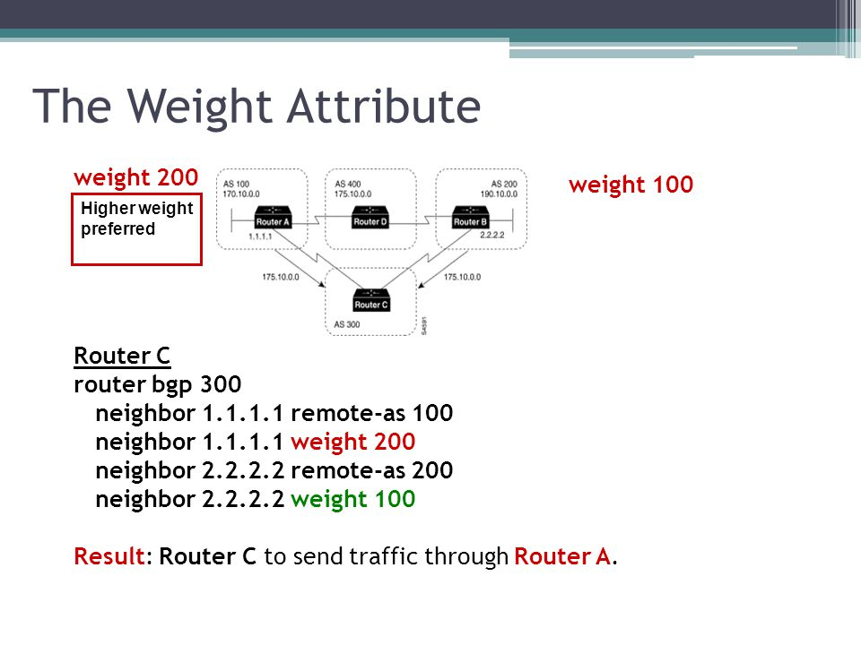 The Weight Attribute weight 200 weight 100 Higher weight preferred Router C router bgp 300 neighbor 1.1.1.1 remote-as 100 neighbor 1.1.1.1 weight 200 neighbor 2.2.2.2 remote-as 200 neighbor 2.2.2.2 weight 100 Result: Router C to send traffic through Router A.