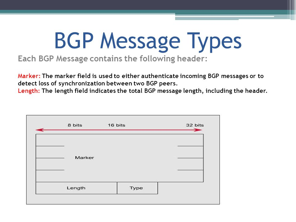 BGP Message Types Each BGP Message contains the following header: Marker: The marker field is used to either authenticate incoming BGP messages or to detect loss of synchronization between two BGP peers.