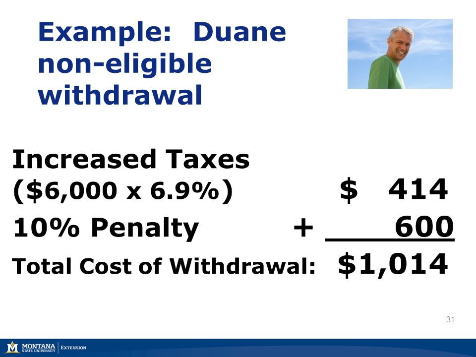 Example: Duane non-eligible withdrawal Increased Taxes ($ 6,000 x 6.9% ) $ 414 10% Penalty + 600 Total Cost of Withdrawal: $1,014 31