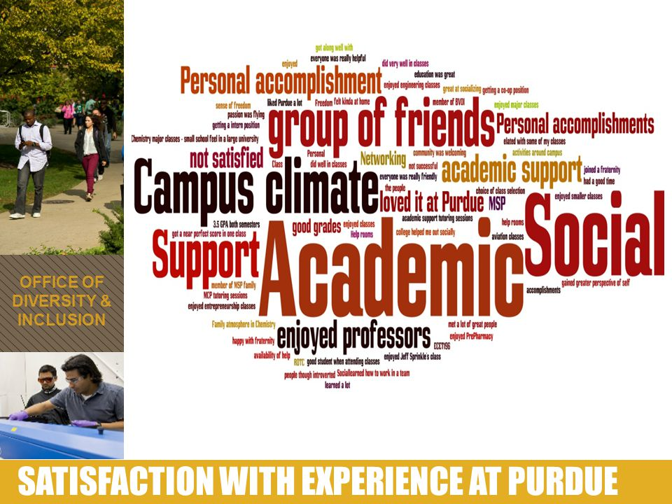 SATISFACTION WITH EXPERIENCE AT PURDUE OFFICE OF DIVERSITY & INCLUSION