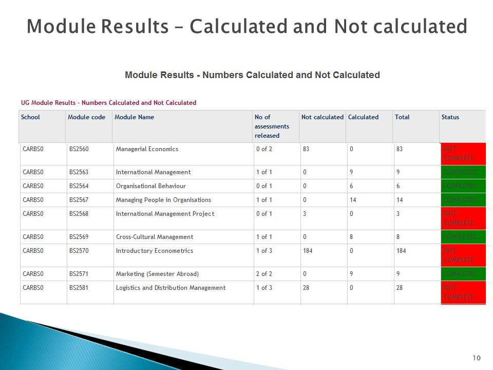 Module Results – Calculated and Not calculated 10