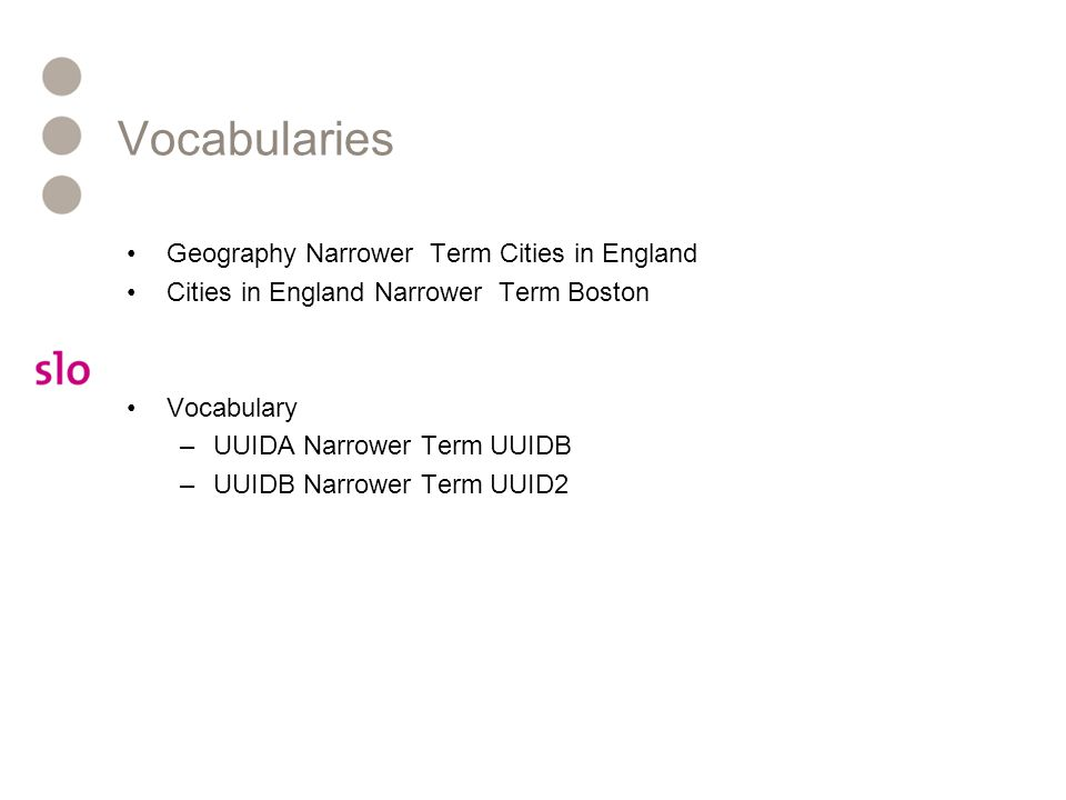 Vocabularies Geography Narrower Term Cities in England Cities in England Narrower Term Boston Vocabulary –UUIDA Narrower Term UUIDB –UUIDB Narrower Term UUID2