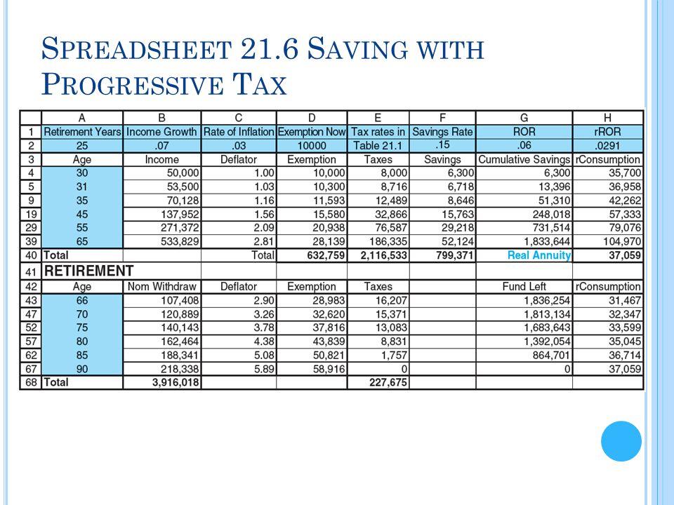 S PREADSHEET 21.6 S AVING WITH P ROGRESSIVE T AX