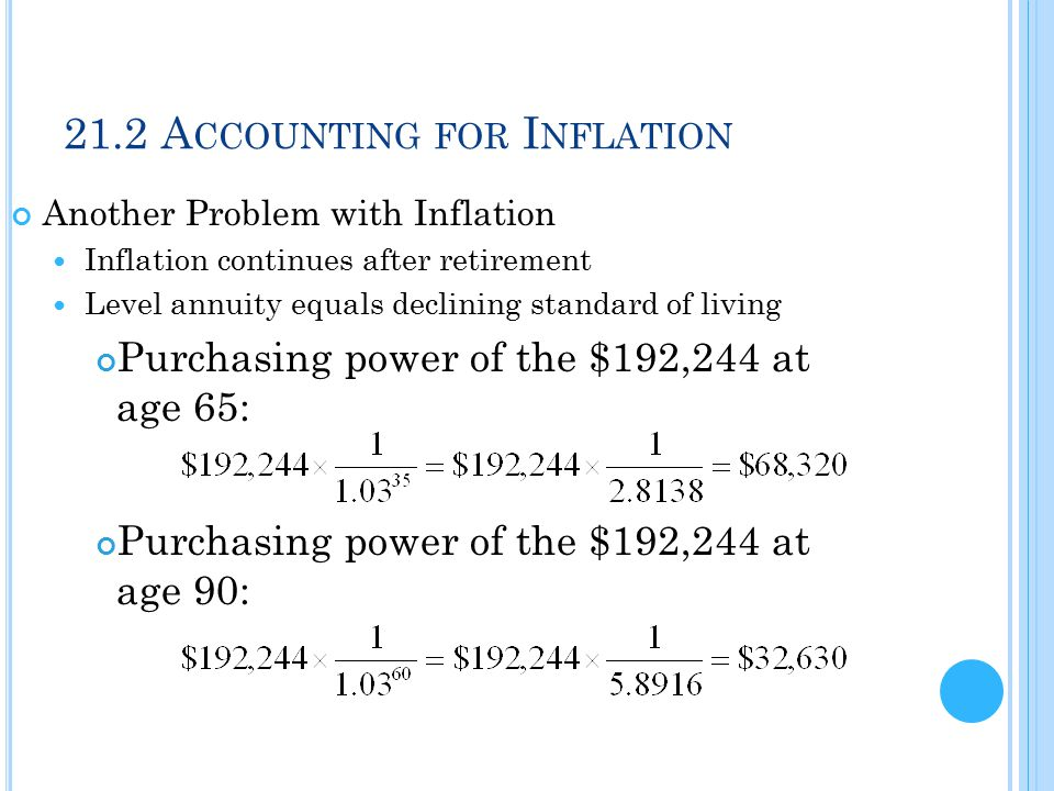 21.2 A CCOUNTING FOR I NFLATION Another Problem with Inflation Inflation continues after retirement Level annuity equals declining standard of living Purchasing power of the $192,244 at age 65: Purchasing power of the $192,244 at age 90:
