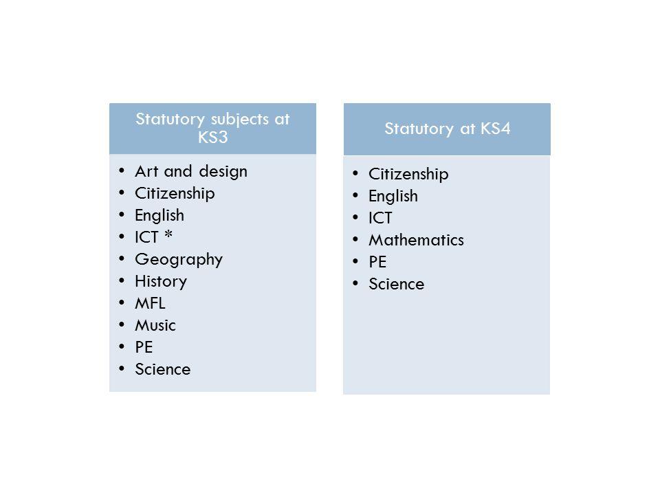 Statutory subjects at KS3 Art and design Citizenship English ICT * Geography History MFL Music PE Science Statutory at KS4 Citizenship English ICT Mathematics PE Science
