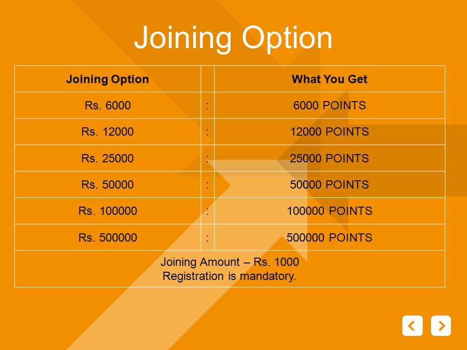 Joining OptionWhat You Get Rs. 6000:6000 POINTS Rs.
