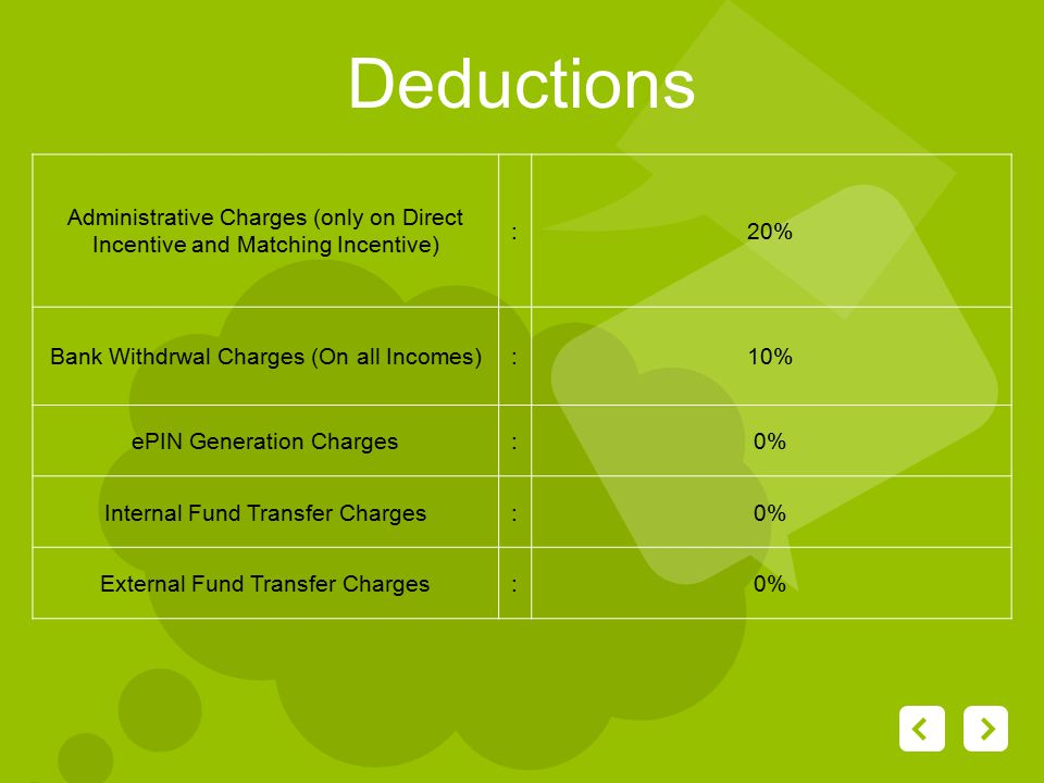 Deductions Administrative Charges (only on Direct Incentive and Matching Incentive) :20% Bank Withdrwal Charges (On all Incomes):10% ePIN Generation C