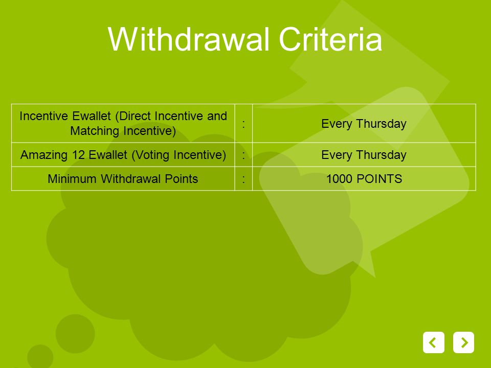 Withdrawal Criteria Incentive Ewallet (Direct Incentive and Matching Incentive) :Every Thursday Amazing 12 Ewallet (Voting Incentive):Every Thursday Minimum Withdrawal Points:1000 POINTS