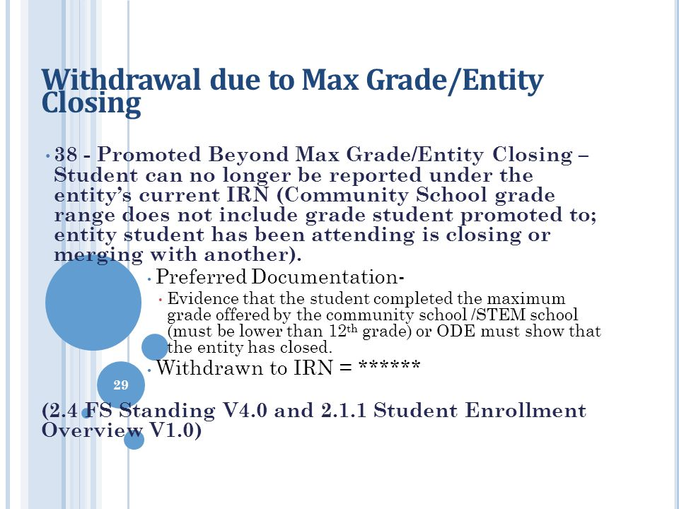 Withdrawal due to Max Grade/Entity Closing 38 - Promoted Beyond Max Grade/Entity Closing – Student can no longer be reported under the entity's curren